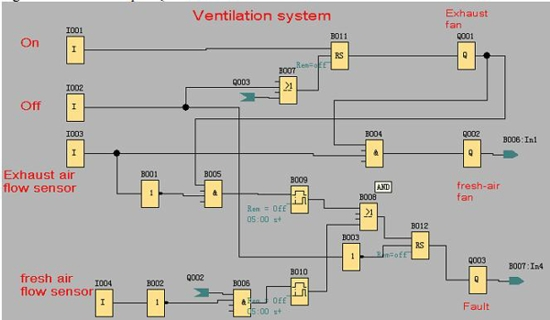 Flexible Electronic Systems - xLogic SuperRelay